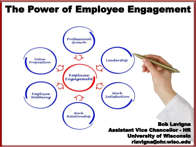Bob Lavigna-The Power of Employee Engagement